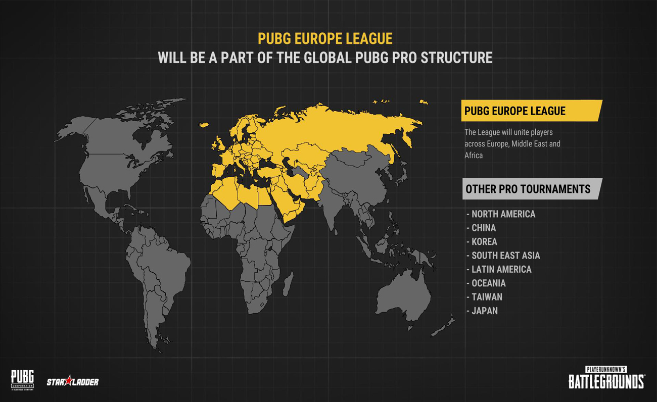 PUNG Europe League