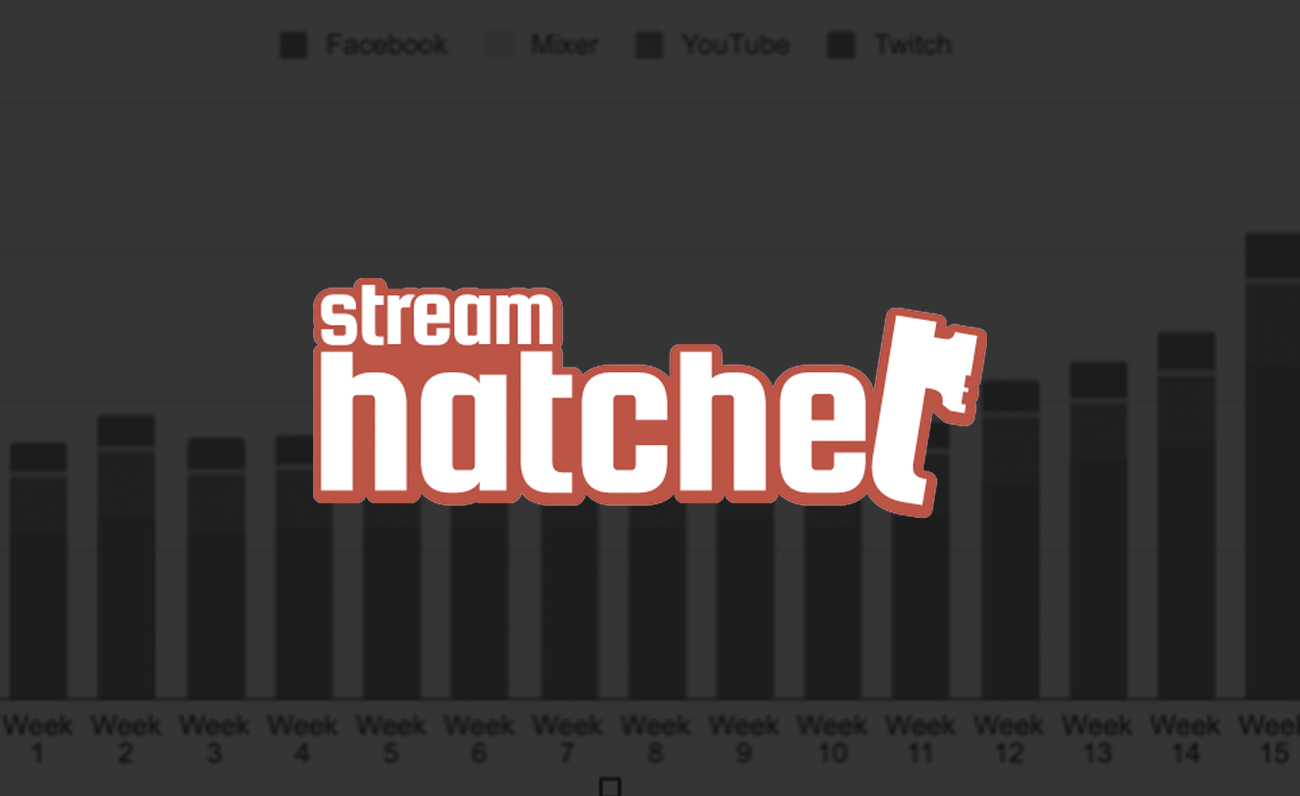 streamhatchet-covid