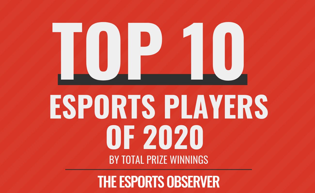 Top jugadores pagados TEO